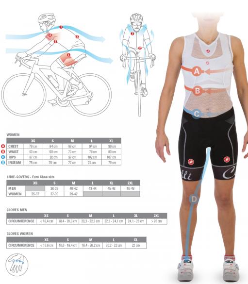 Castelli Promessa 2 fietsshirt forest grijs dames